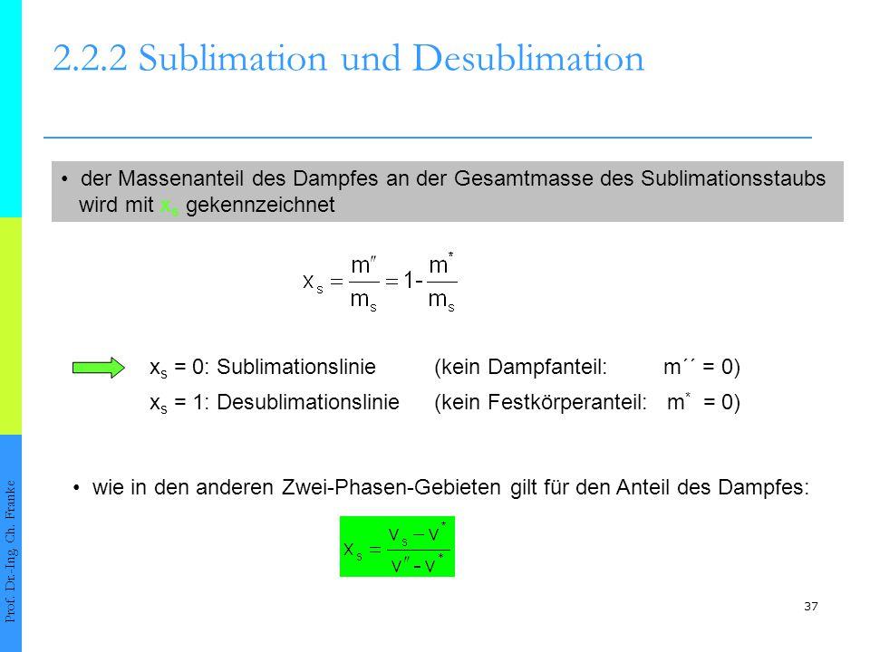 38 2.2.2 Sublimation und Desublimation Prof.Dr.-Ing.
