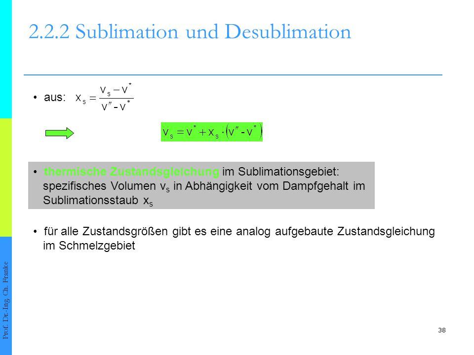 39 2.2.2 Sublimation und Desublimation Prof.Dr.-Ing.
