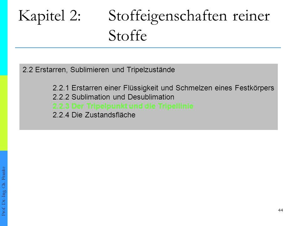 45 2.2.3 Der Tripelpunkt und die Tripellinie Prof.