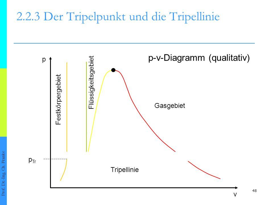 49 2.2.3 Der Tripelpunkt und die Tripellinie Prof.