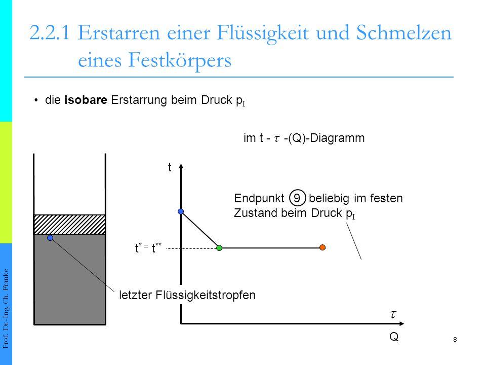 9 2.2.1 Erstarren einer Flüssigkeit und Schmelzen eines Festkörpers Prof.
