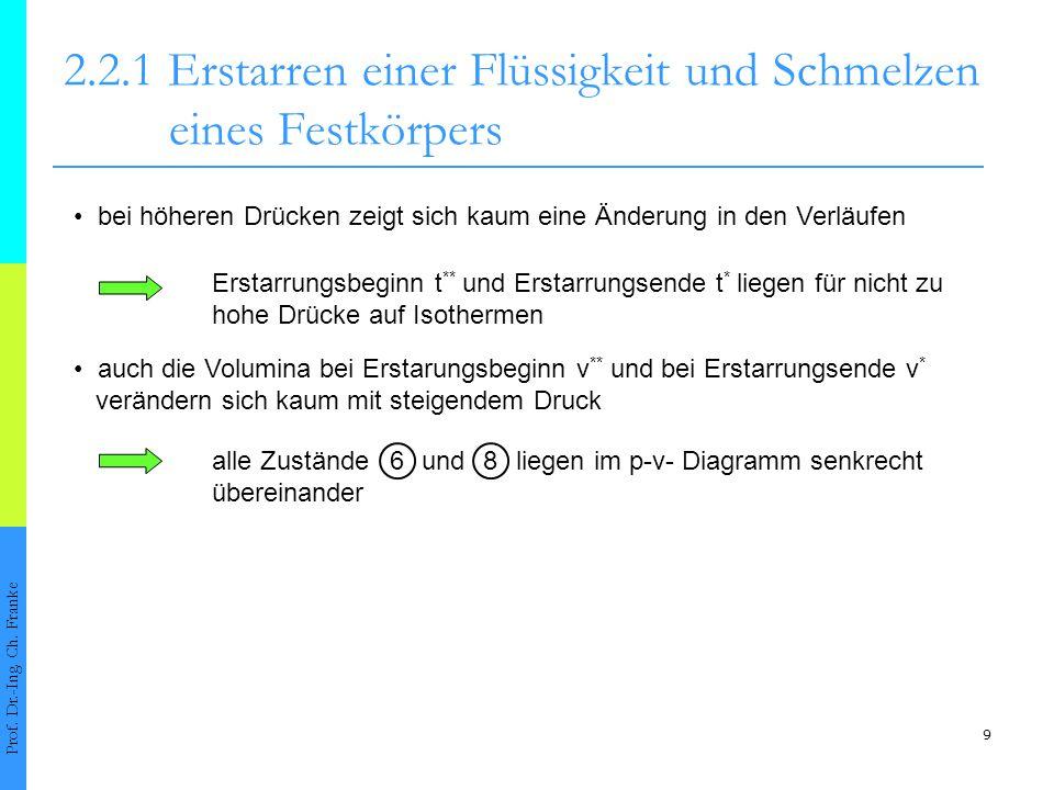 10 2.2.1Erstarren einer Flüssigkeit und Schmelzen eines Festkörpers Prof.
