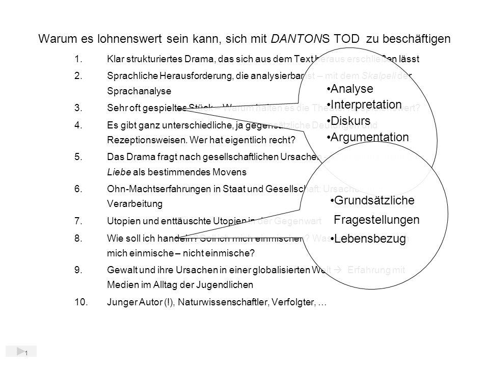 2 Georg Büchner: Dantons Tod Materialien Landesinstitut für Schulentwicklung: Werke in Kontexten: Unterrichtsvorschläge und Materialien zu Dantons Tod Homo faber und Agnes, Stuttgart 2011 Reader dieser Fortbildung http://lehrerfortbildung-bw.