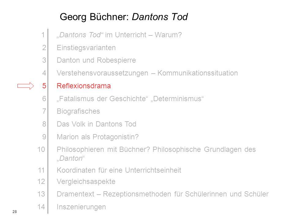 28 Georg Büchner: Dantons Tod 1Dantons Tod im Unterricht – Warum? 2Einstiegsvarianten 3Danton und Robespierre 4Verstehensvoraussetzungen – Kommunikati