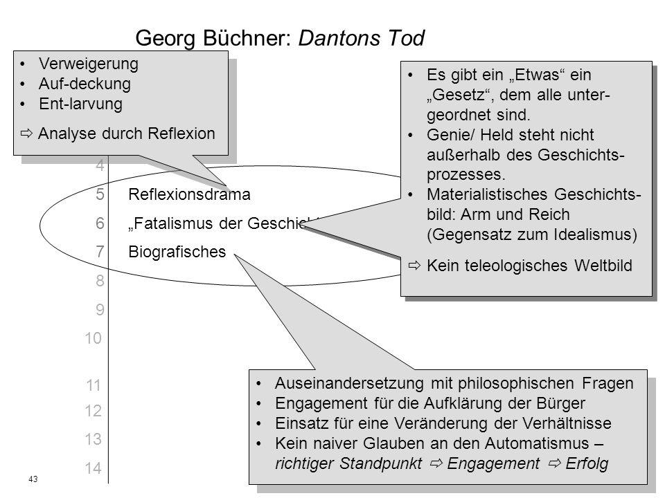 43 Georg Büchner: Dantons Tod 1Dantons Tod im Unterricht – Warum? 2Einstiegsvarianten 3Danton und Robespierre 4Verstehensvoraussetzungen – Kommunikati