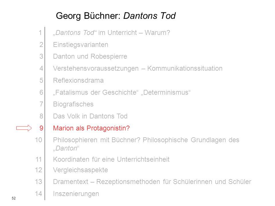 52 Georg Büchner: Dantons Tod 1Dantons Tod im Unterricht – Warum? 2Einstiegsvarianten 3Danton und Robespierre 4Verstehensvoraussetzungen – Kommunikati
