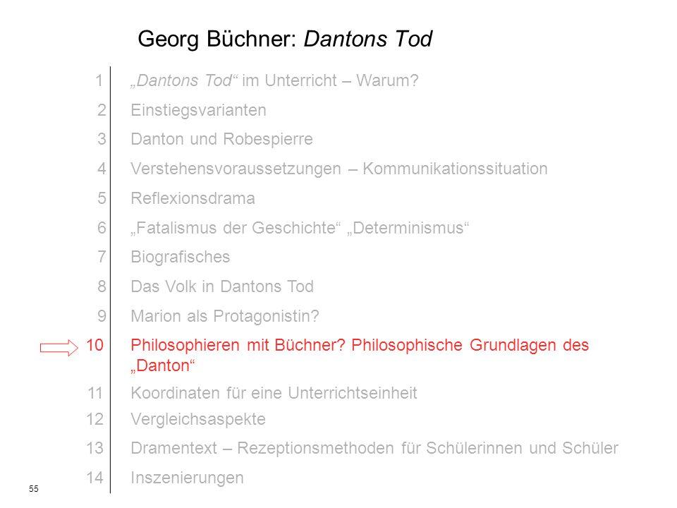 55 Georg Büchner: Dantons Tod 1Dantons Tod im Unterricht – Warum? 2Einstiegsvarianten 3Danton und Robespierre 4Verstehensvoraussetzungen – Kommunikati