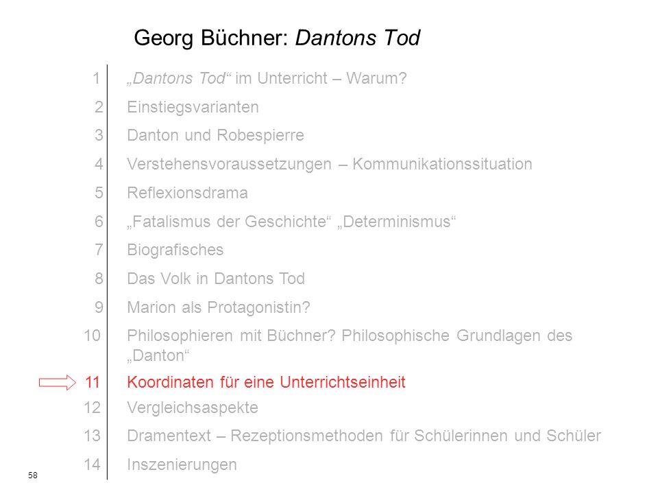 58 Georg Büchner: Dantons Tod 1Dantons Tod im Unterricht – Warum? 2Einstiegsvarianten 3Danton und Robespierre 4Verstehensvoraussetzungen – Kommunikati