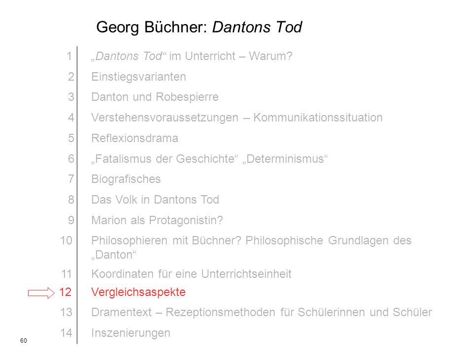 60 Georg Büchner: Dantons Tod 1Dantons Tod im Unterricht – Warum? 2Einstiegsvarianten 3Danton und Robespierre 4Verstehensvoraussetzungen – Kommunikati