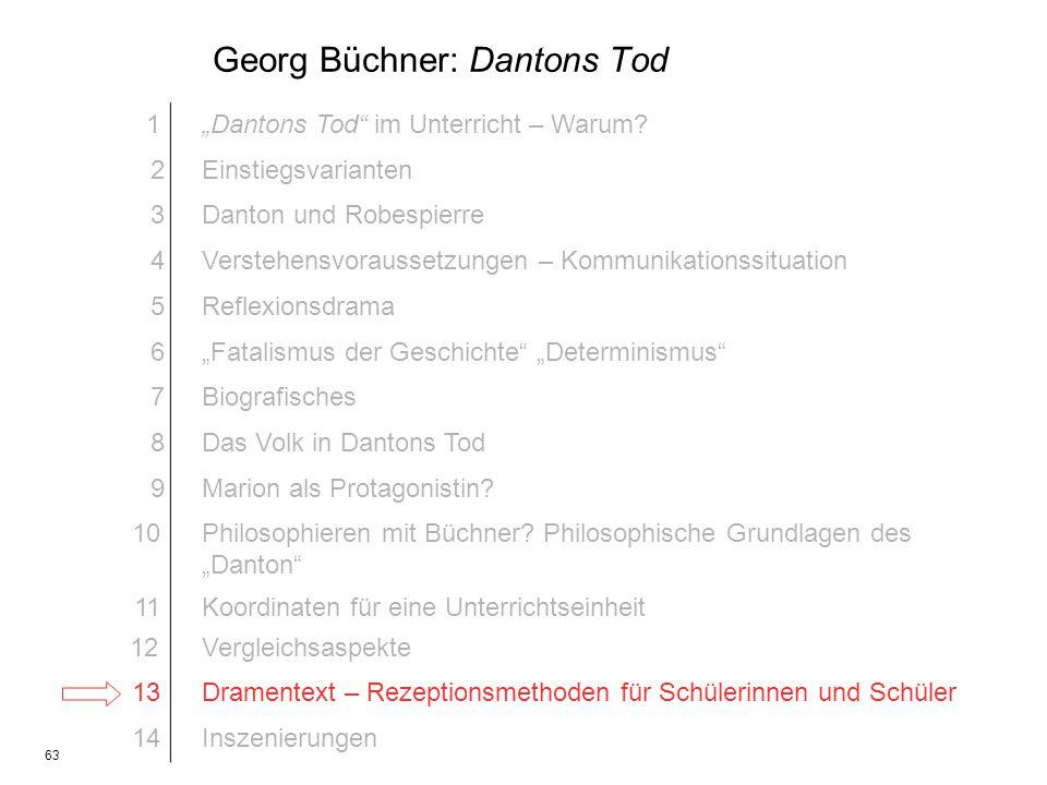 63 Georg Büchner: Dantons Tod 1Dantons Tod im Unterricht – Warum? 2Einstiegsvarianten 3Danton und Robespierre 4Verstehensvoraussetzungen – Kommunikati