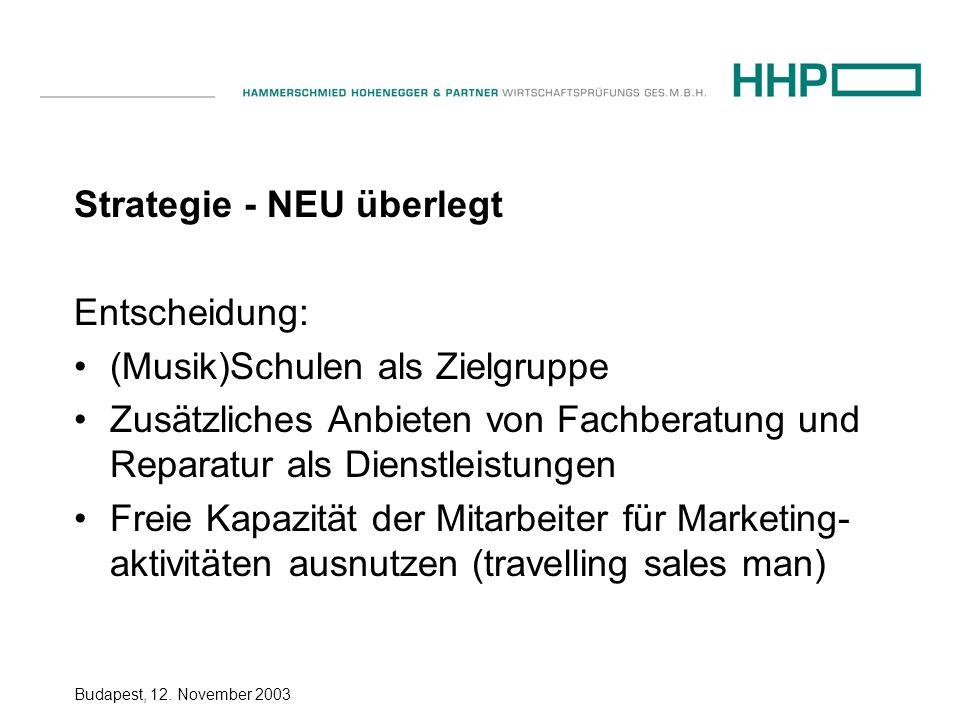 Budapest, 12. November 2003 Strategie - NEU überlegt Entscheidung: (Musik)Schulen als Zielgruppe Zusätzliches Anbieten von Fachberatung und Reparatur