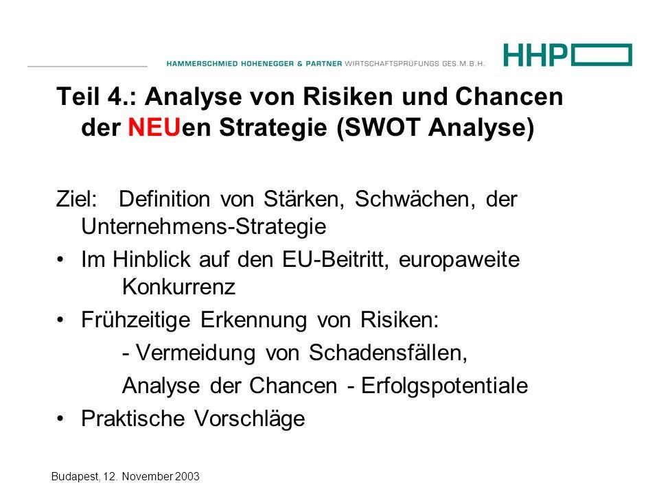 Budapest, 12. November 2003 Teil 4.: Analyse von Risiken und Chancen der NEUen Strategie (SWOT Analyse) Ziel: Definition von Stärken, Schwächen, der U