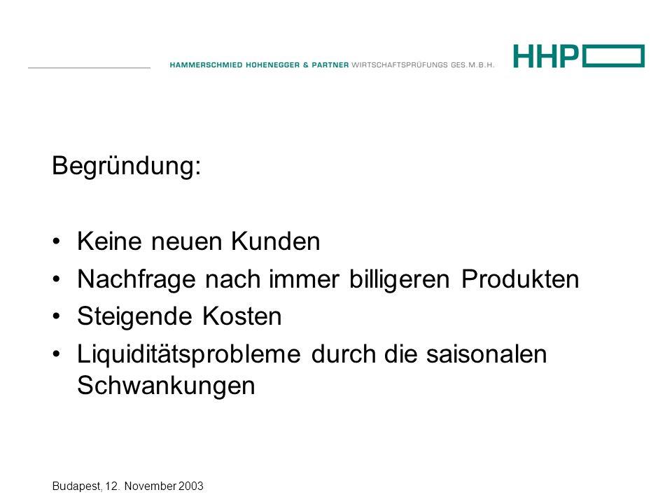 Budapest, 12. November 2003 Begründung: Keine neuen Kunden Nachfrage nach immer billigeren Produkten Steigende Kosten Liquiditätsprobleme durch die sa