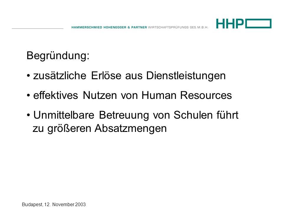 Budapest, 12. November 2003 Begründung: zusätzliche Erlöse aus Dienstleistungen effektives Nutzen von Human Resources Unmittelbare Betreuung von Schul