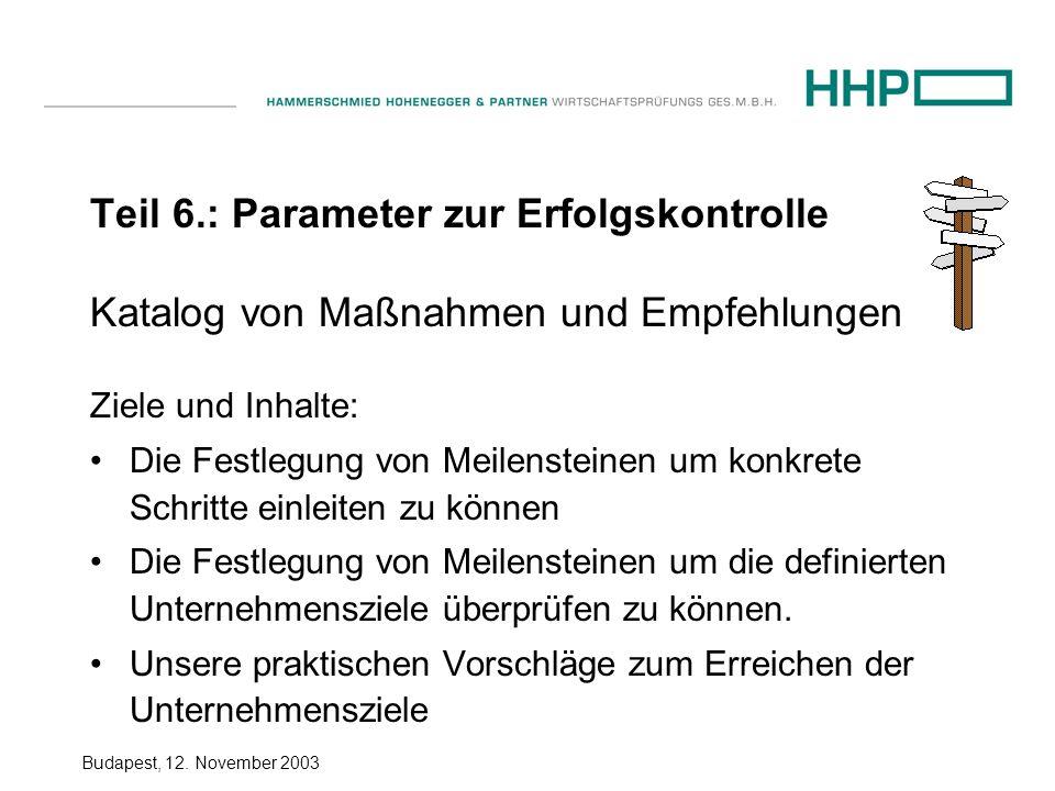 Budapest, 12. November 2003 Teil 6.: Parameter zur Erfolgskontrolle Katalog von Maßnahmen und Empfehlungen Ziele und Inhalte: Die Festlegung von Meile