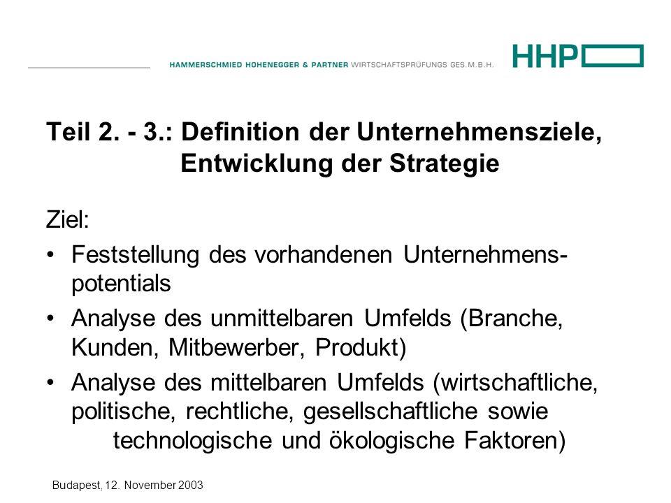 Budapest, 12. November 2003 Teil 2. - 3.: Definition der Unternehmensziele, Entwicklung der Strategie Ziel: Feststellung des vorhandenen Unternehmens-