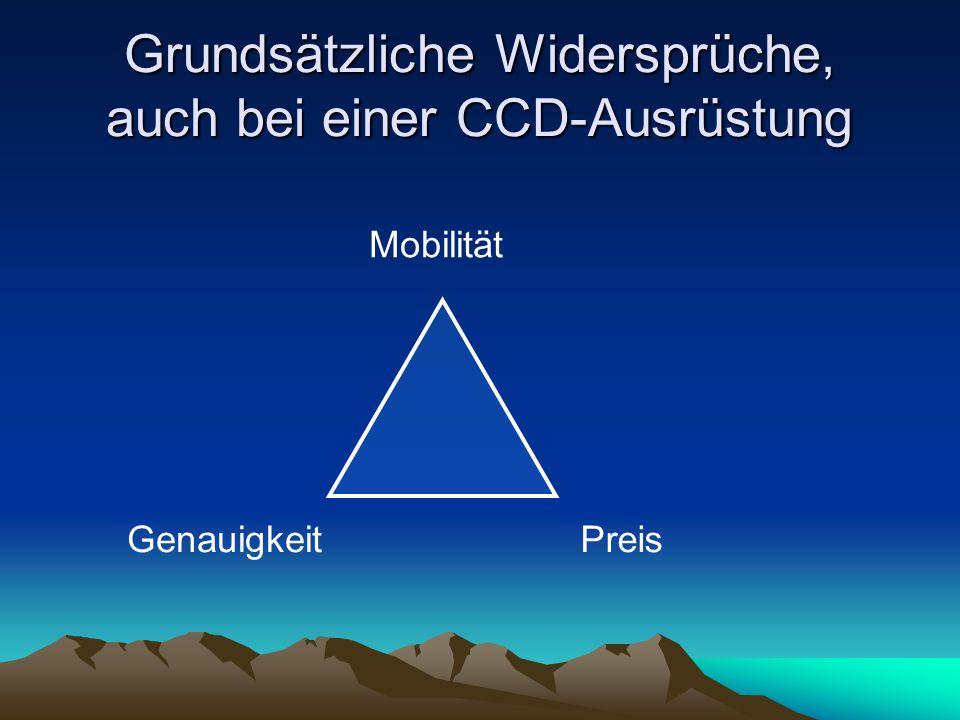 Grundsätzliche Widersprüche, auch bei einer CCD-Ausrüstung Mobilität PreisGenauigkeit