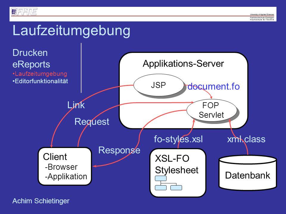 Achim Schietinger Applikations-Server FOP Servlet JSP XSL-FO Stylesheet Datenbank fo-styles.xslxml.class Request Client -Browser -Applikation Response