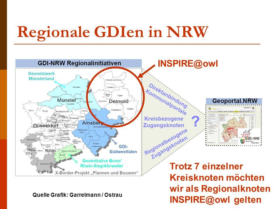 Regionale GDIen in NRW INSPIRE@owl Quelle Grafik: Garrelmann / Ostrau Trotz 7 einzelner Kreisknoten möchten wir als Regionalknoten INSPIRE@owl gelten