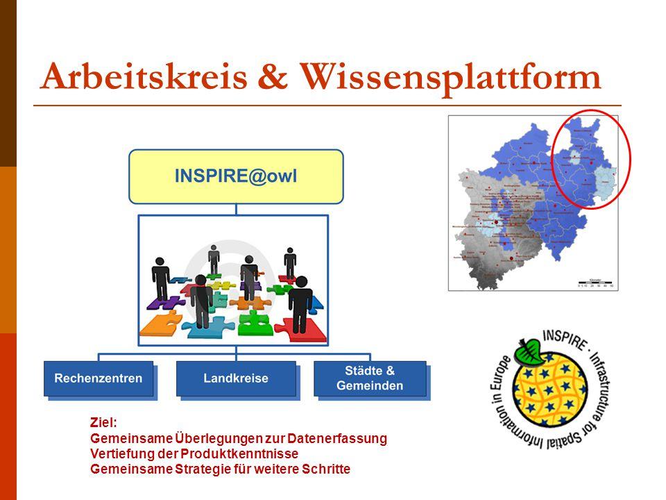 Arbeitskreis & Wissensplattform Ziel: Gemeinsame Überlegungen zur Datenerfassung Vertiefung der Produktkenntnisse Gemeinsame Strategie für weitere Schritte