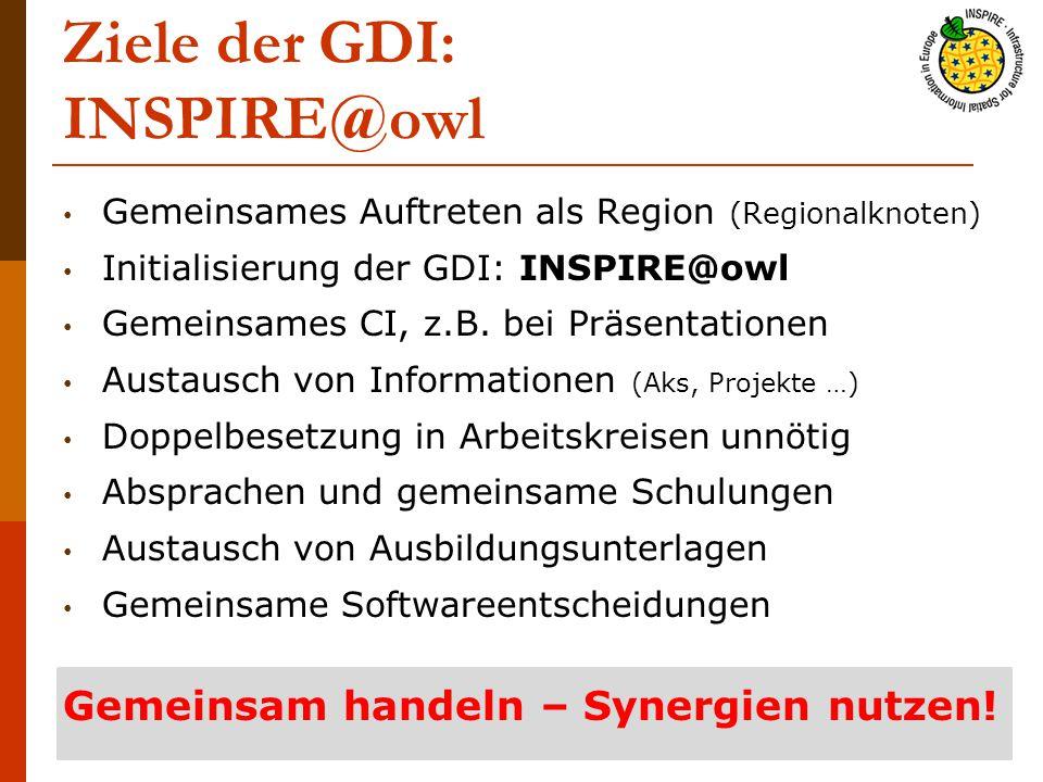 Ziele der GDI: INSPIRE@owl Gemeinsames Auftreten als Region (Regionalknoten) Initialisierung der GDI: INSPIRE@owl Gemeinsames CI, z.B.