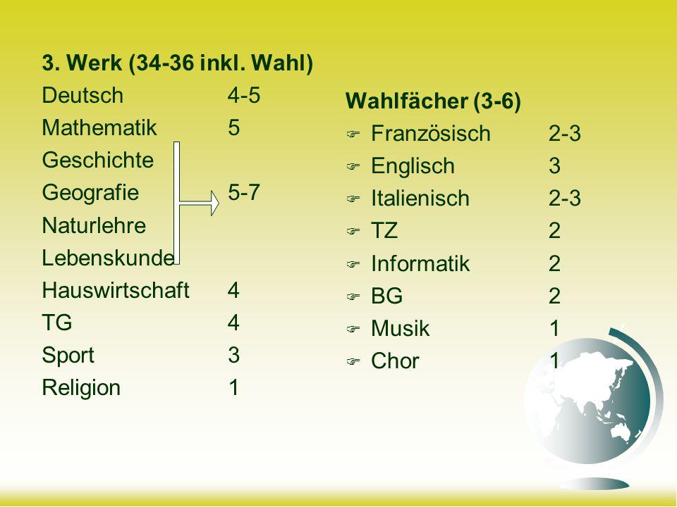 Wahlfächer (3-6) Französisch2-3 Englisch3 Italienisch2-3 TZ2 Informatik2 BG2 Musik1 Chor1 3. Werk (34-36 inkl. Wahl) Deutsch 4-5 Mathematik 5 Geschich