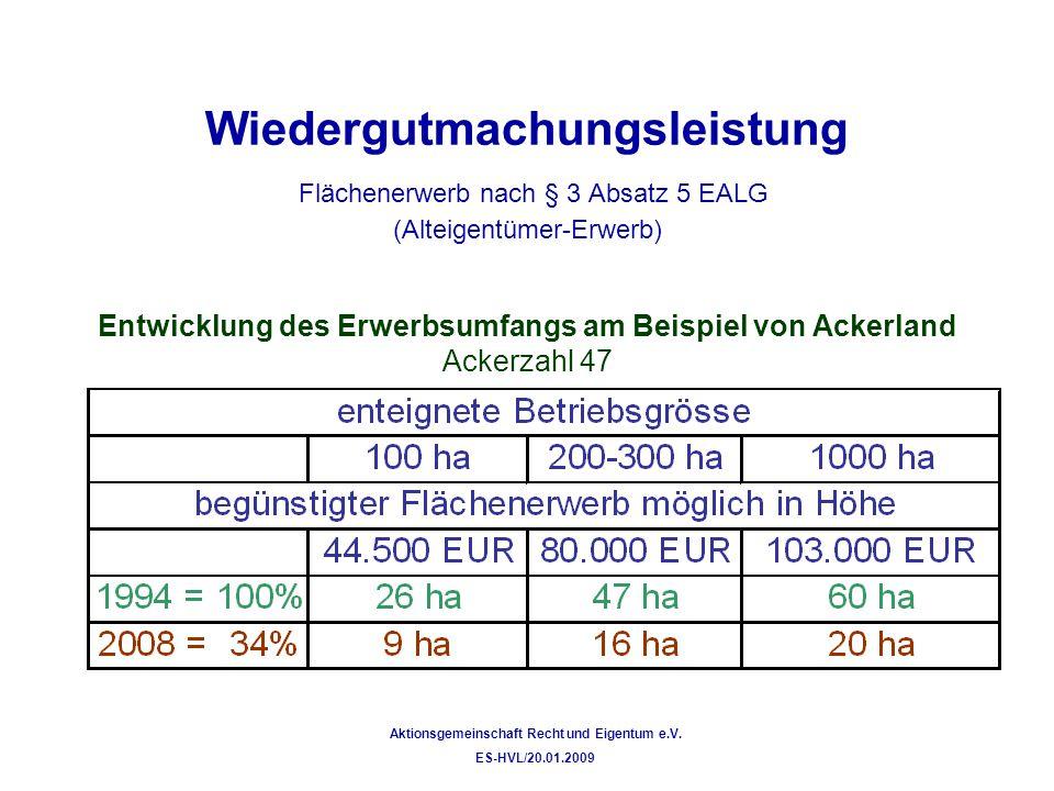 Wiedergutmachungsleistung Flächenerwerb nach § 3 Absatz 5 EALG (Alteigentümer-Erwerb) Entwicklung des Erwerbsumfangs am Beispiel von Ackerland Ackerza