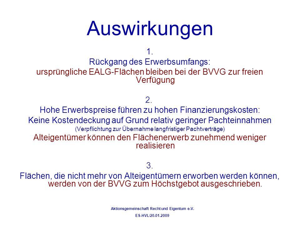 Auswirkungen 1. Rückgang des Erwerbsumfangs: ursprüngliche EALG-Flächen bleiben bei der BVVG zur freien Verfügung 2. Hohe Erwerbspreise führen zu hohe