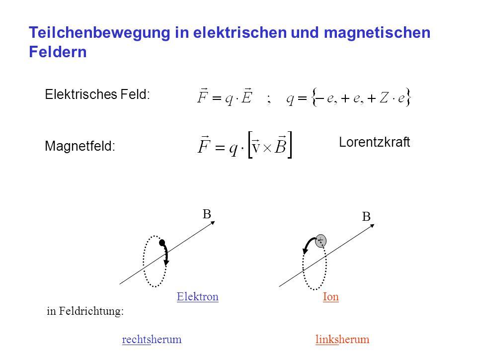 Reines (homogenes) Magnetfeld Gyrationsfrequenz: Zentrifugalkraft = Lorentzkraft Frequenz positiv, aber Vorzeichen der Ladung entscheidet über Drehsinn