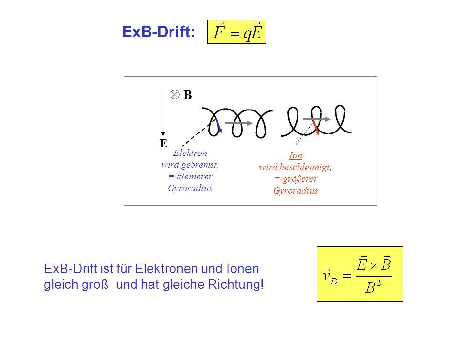 ExB-Drift: E B Ion wird beschleunigt, = größerer Gyroradius Elektron wird gebremst, = kleinerer Gyroradius ExB-Drift ist für Elektronen und Ionen glei