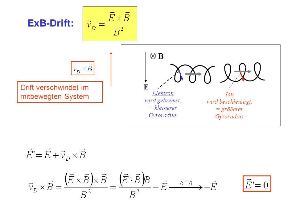 ExB-Drift: E B Ion wird beschleunigt, = größerer Gyroradius Elektron wird gebremst, = kleinerer Gyroradius Drift verschwindet im mitbewegten System