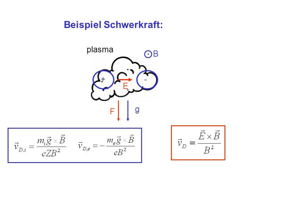 plasma B -+ g. E F