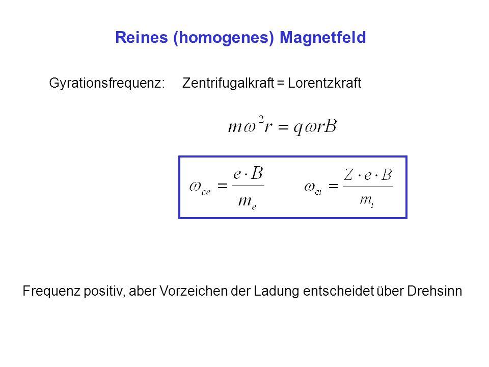 Reines (homogenes) Magnetfeld Gyrationsfrequenz: Zentrifugalkraft = Lorentzkraft Frequenz positiv, aber Vorzeichen der Ladung entscheidet über Drehsin