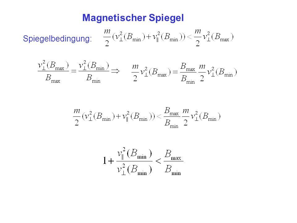 Spiegelbedingung: Magnetischer Spiegel