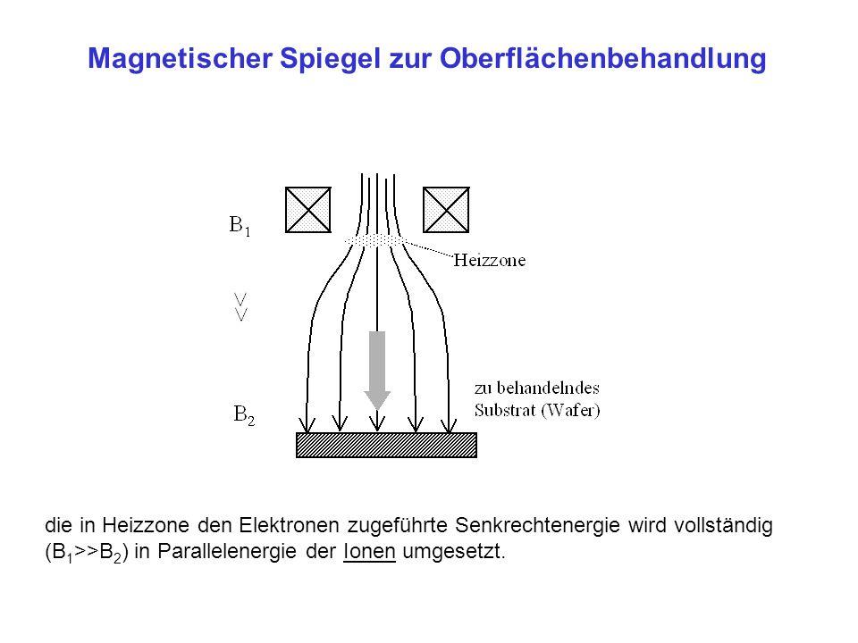 die in Heizzone den Elektronen zugeführte Senkrechtenergie wird vollständig (B 1 >>B 2 ) in Parallelenergie der Ionen umgesetzt. Magnetischer Spiegel