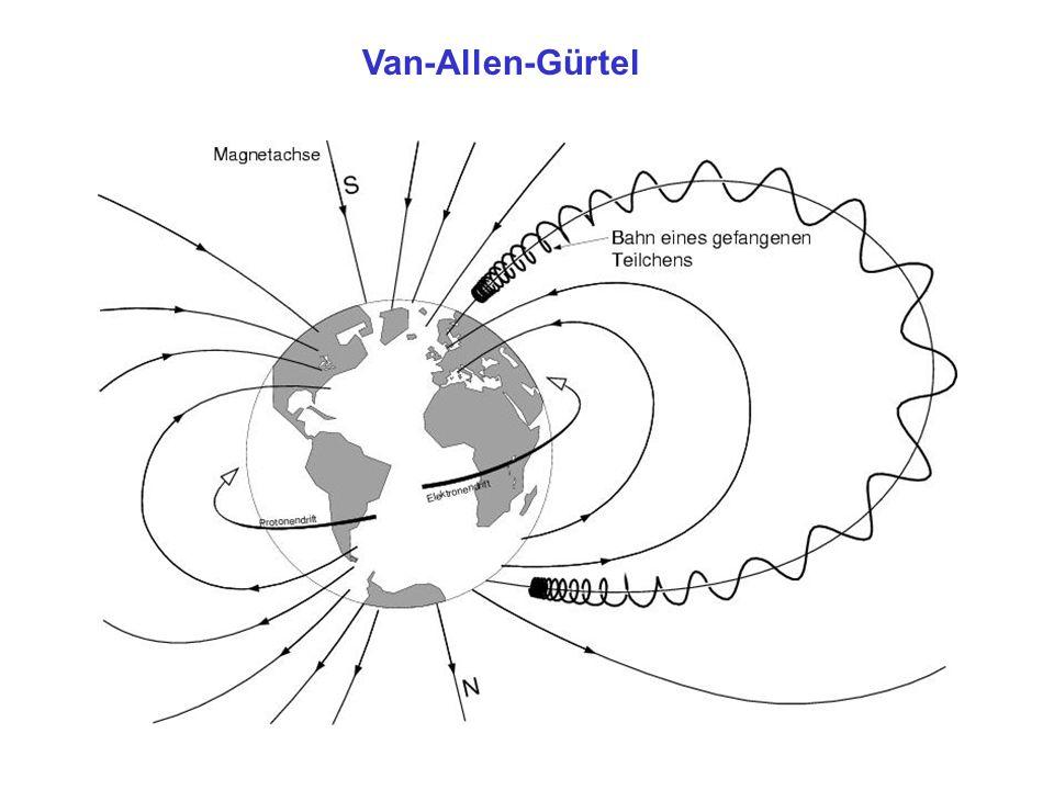 Van-Allen-Gürtel