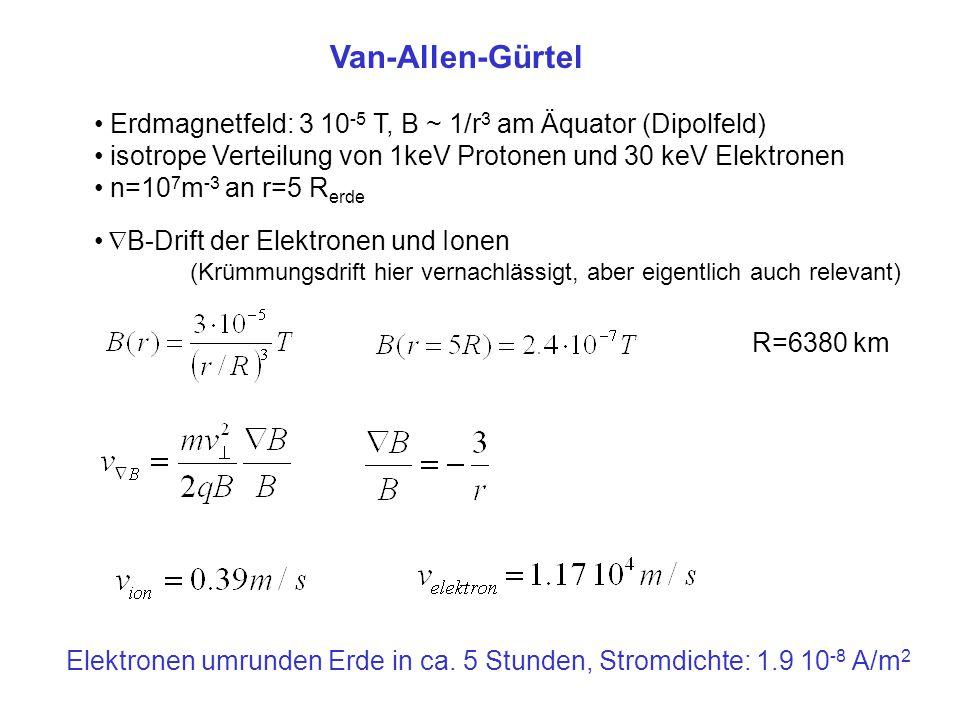 Van-Allen-Gürtel Erdmagnetfeld: 3 10 -5 T, B ~ 1/r 3 am Äquator (Dipolfeld) isotrope Verteilung von 1keV Protonen und 30 keV Elektronen n=10 7 m -3 an