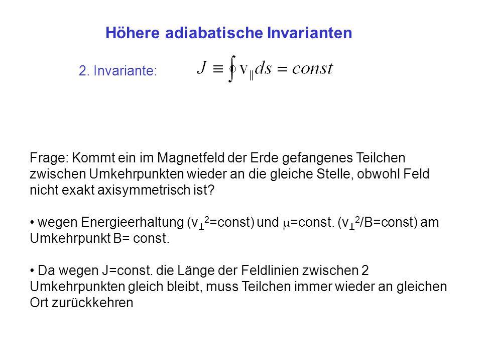 Höhere adiabatische Invarianten 2. Invariante: Frage: Kommt ein im Magnetfeld der Erde gefangenes Teilchen zwischen Umkehrpunkten wieder an die gleich