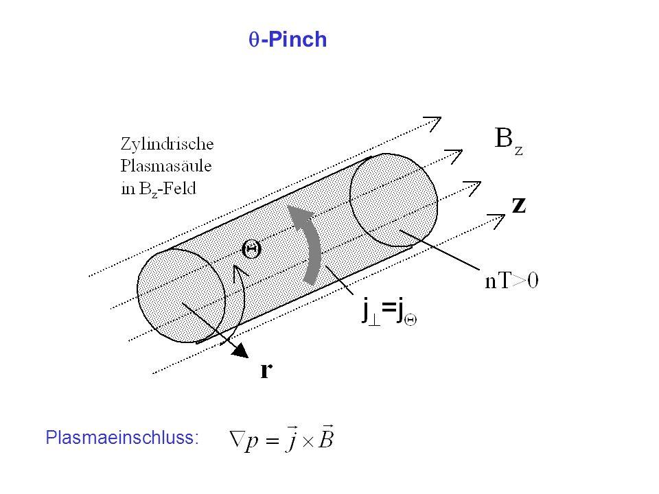 -Pinch Plasmaeinschluss: