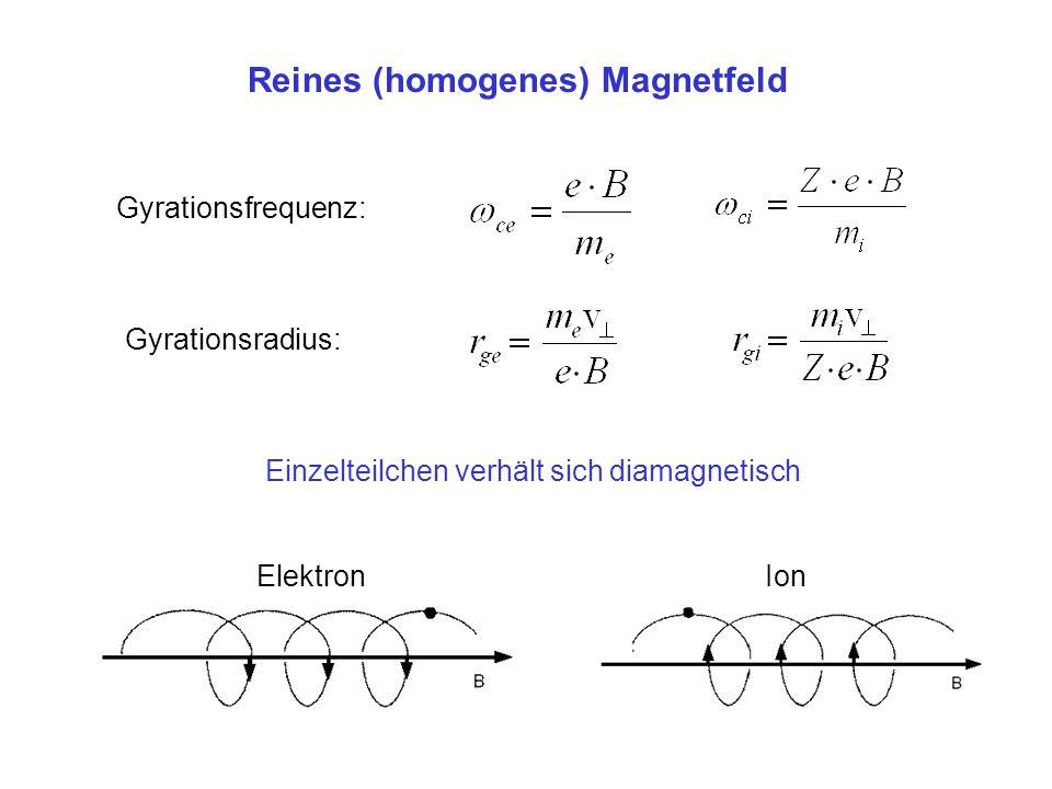 Reines (homogenes) Magnetfeld Gyrationsfrequenz: Gyrationsradius: ElektronIon Einzelteilchen verhält sich diamagnetisch