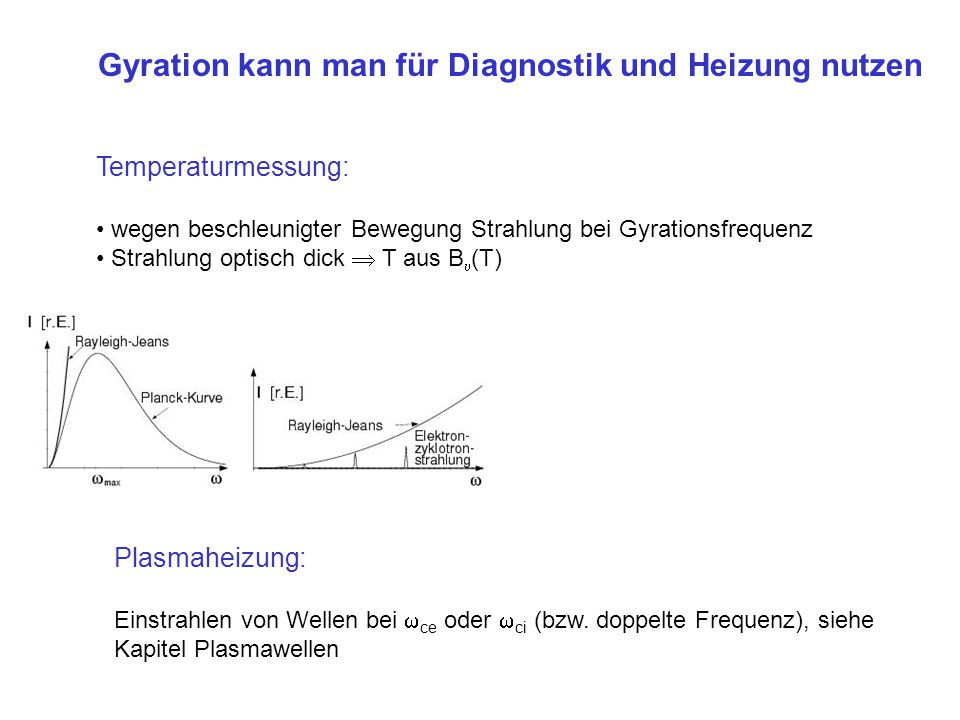 Betrachte: Kondensator mit magnetisiertem Plasma gefüllt Polarisation verringert E-Feld Maxwell-Gleichung: j geb :Polarisationsstrom Dielekrizitätskonstante eines magnetisierten Plasmas