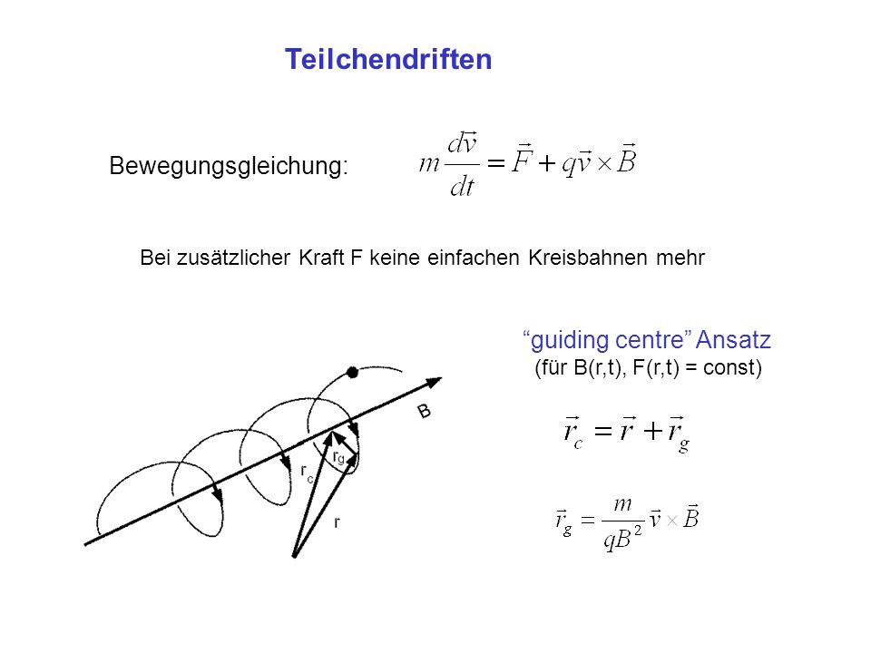 Van-Allen-Gürtel Erdmagnetfeld: 3 10 -5 T, B ~ 1/r 3 am Äquator (Dipolfeld) isotrope Verteilung von 1keV Protonen und 30 keV Elektronen n=10 7 m -3 an r=5 R erde B-Drift der Elektronen und Ionen (Krümmungsdrift hier vernachlässigt, aber eigentlich auch relevant) Elektronen umrunden Erde in ca.