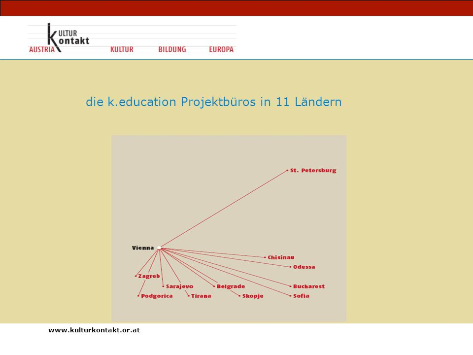 www.kulturkontakt.or.at die k.education Projektbüros in 11 Ländern