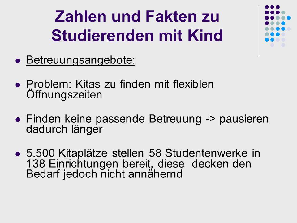 Finanzierung von flächendeckenden familienfreundlichen Studienbedingungen ist Deutschland noch weit entfernt Finanzierung/ Hilfen: Eltern bekommen seit Anfang 2008 im Rahmen des Bafög einen Kinderzuschlag von 113 Euro fürs Erste, 85 für jedes Weitere Und eine verlängerte Regelstudienzeit beim Bafög und die Erhöhung der allg.