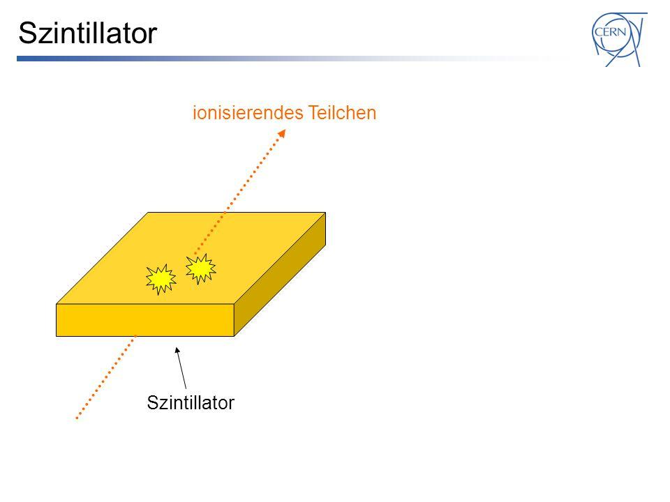 Szintillator ionisierendes Teilchen