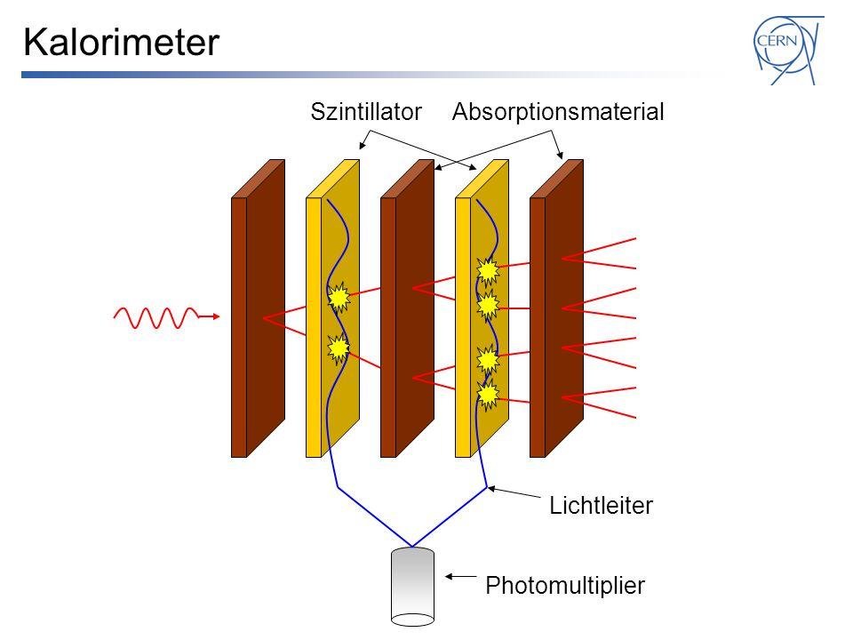 Kalorimeter AbsorptionsmaterialSzintillator Lichtleiter Photomultiplier