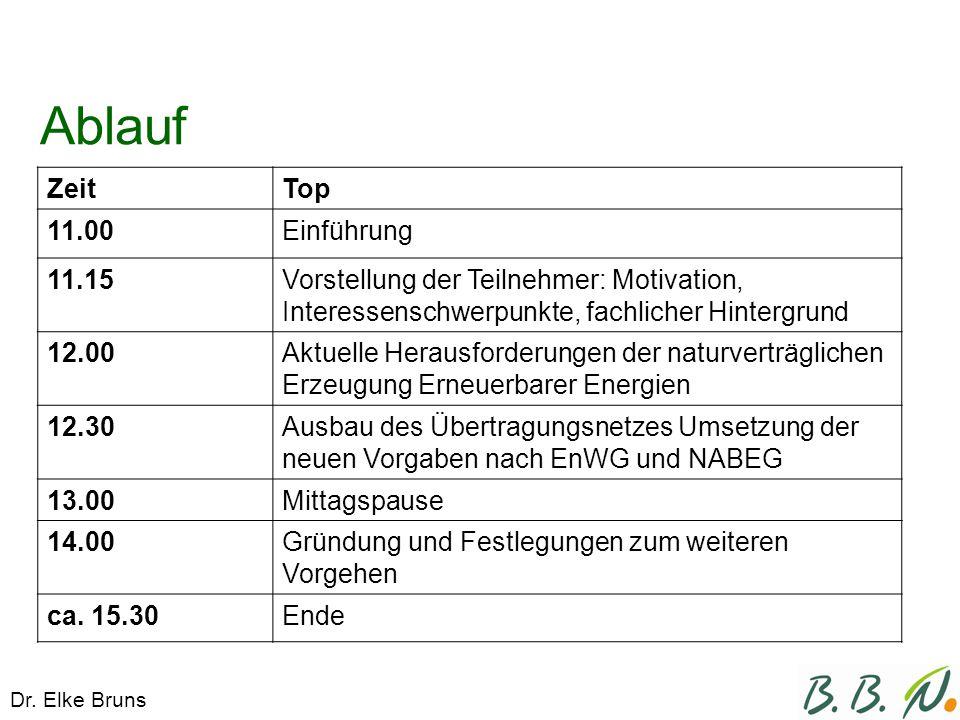 Ablauf ZeitTop 11.00Einführung 11.15Vorstellung der Teilnehmer: Motivation, Interessenschwerpunkte, fachlicher Hintergrund 12.00Aktuelle Herausforderungen der naturverträglichen Erzeugung Erneuerbarer Energien 12.30Ausbau des Übertragungsnetzes Umsetzung der neuen Vorgaben nach EnWG und NABEG 13.00Mittagspause 14.00Gründung und Festlegungen zum weiteren Vorgehen ca.