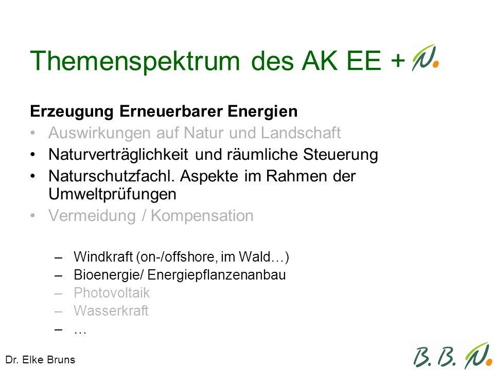 Themenspektrum des Erzeugung Erneuerbarer Energien Auswirkungen auf Natur und Landschaft Naturverträglichkeit und räumliche Steuerung Naturschutzfachl.