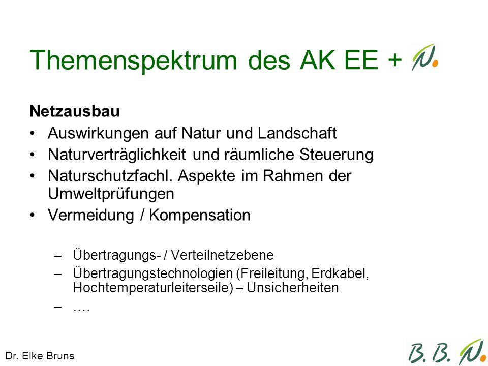 Themenspektrum des Netzausbau Auswirkungen auf Natur und Landschaft Naturverträglichkeit und räumliche Steuerung Naturschutzfachl.
