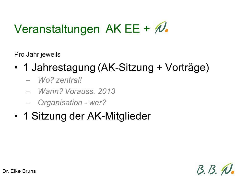 Veranstaltungen Pro Jahr jeweils 1 Jahrestagung (AK-Sitzung + Vorträge) – Wo.